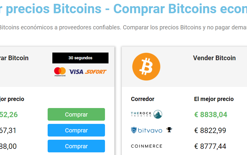El Bitcoin se vuelve parte de nuestra vida